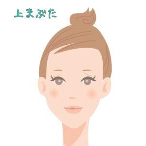 上瞼が垂れ下がっている女性